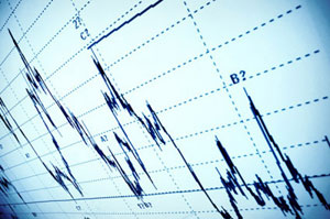 Signs of a 2013 Spring Correction for the Stock Market